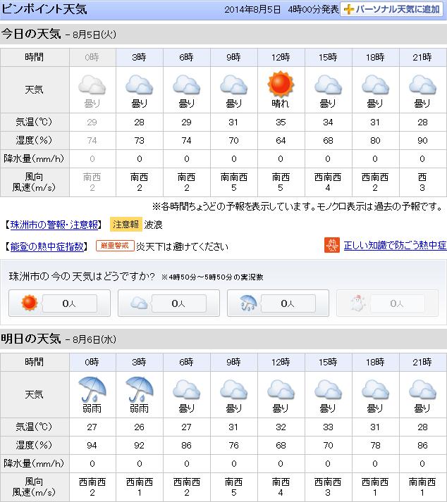 08-05天気予報