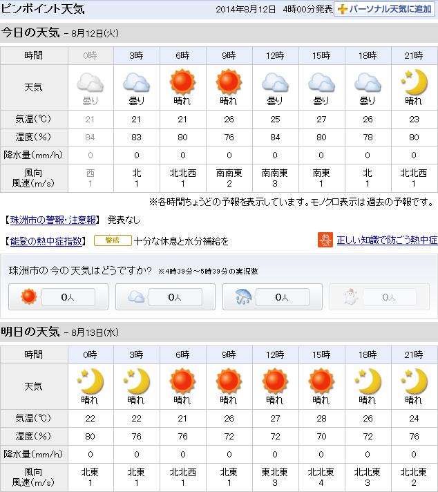 08-12天気予報