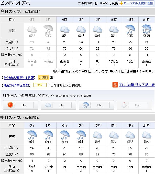 09-04天気予報