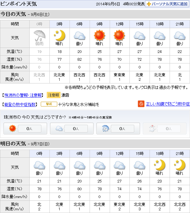 09-06天気予報