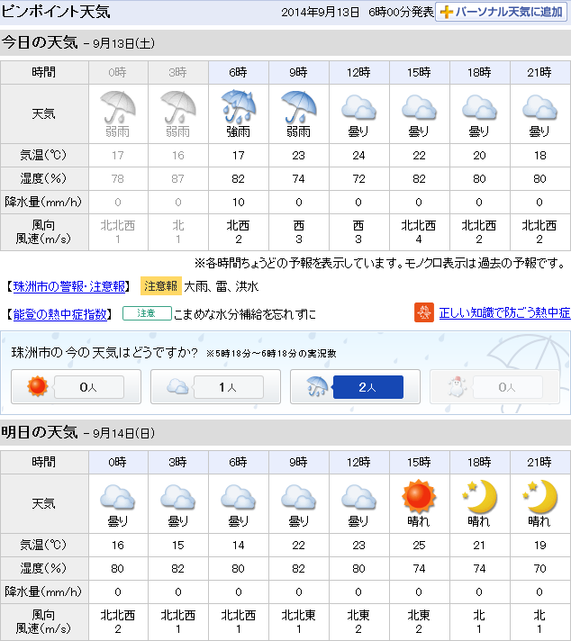 09-13天気予報