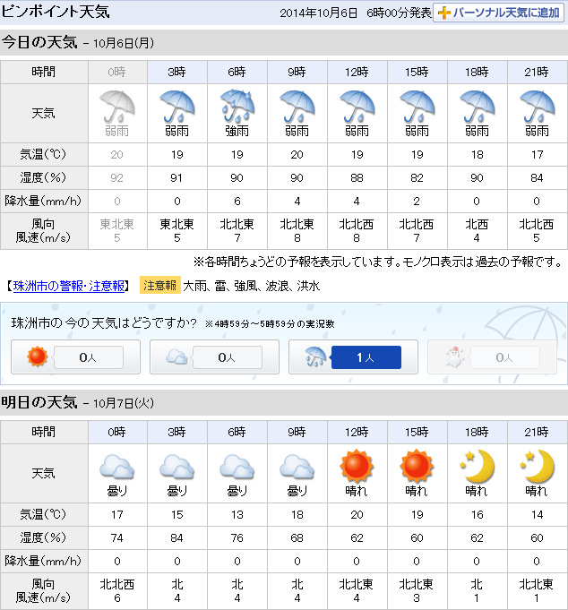 10-06天気予報