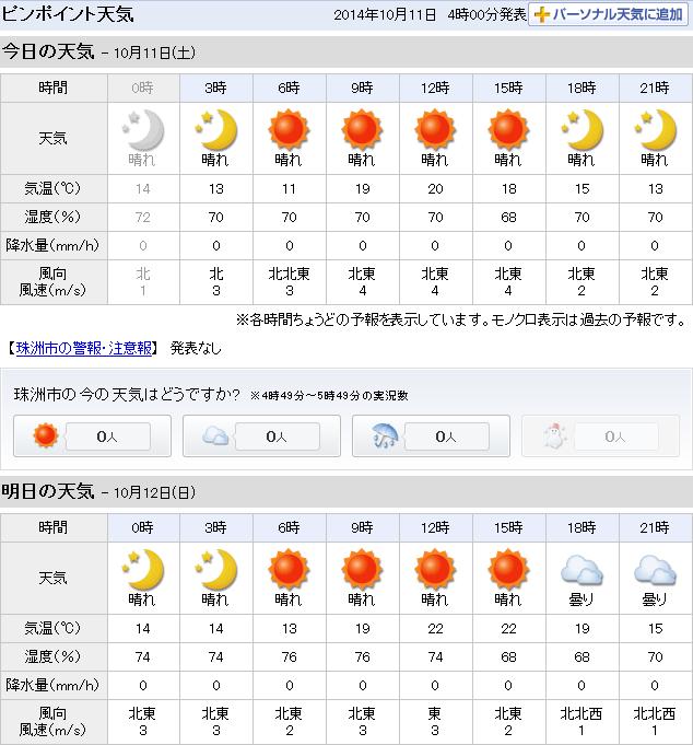 10-11天気予報