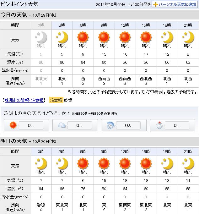 10-29天気予報