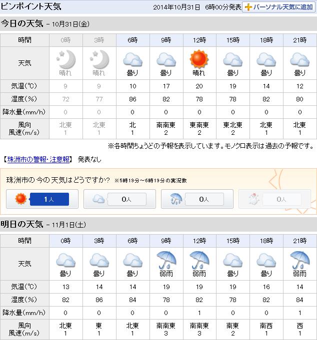 10-31天気予報