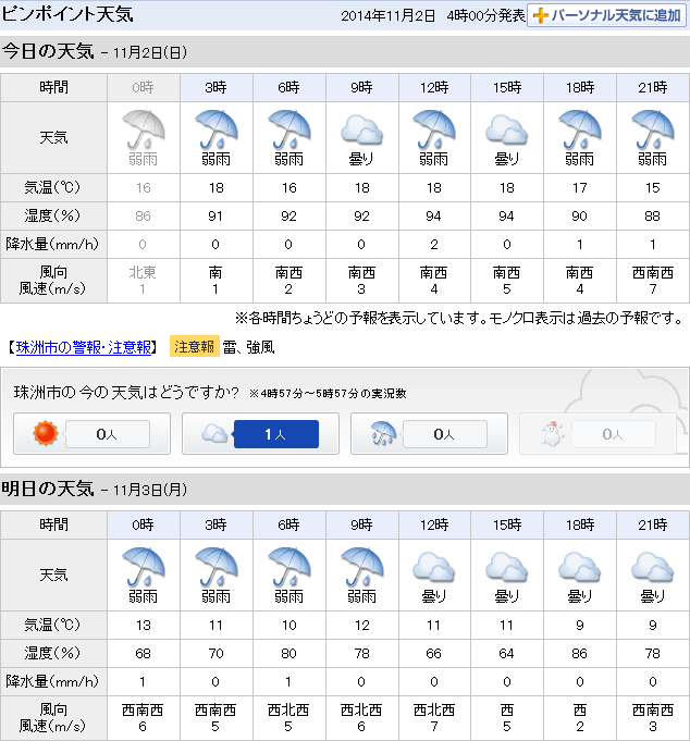 11-02天気予報