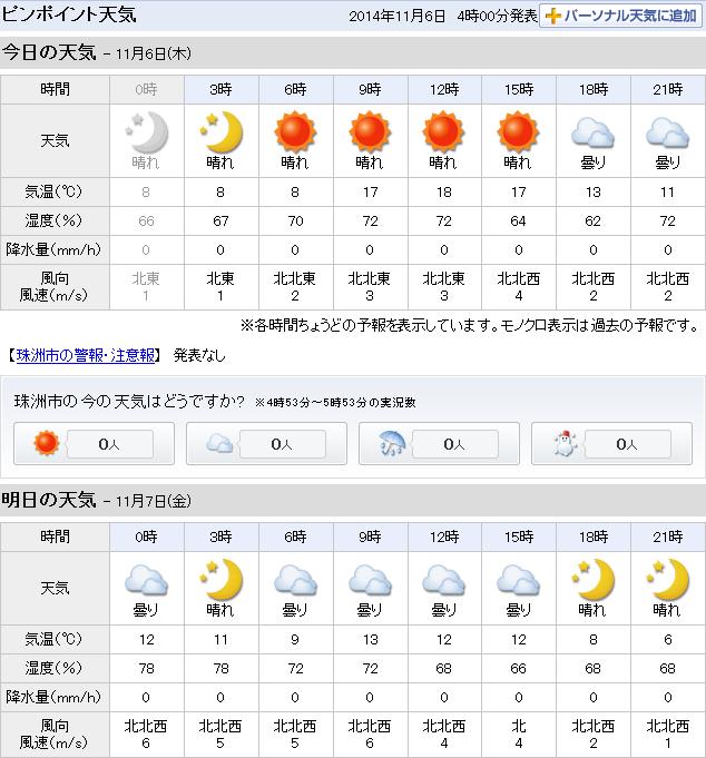 11-06天気予報