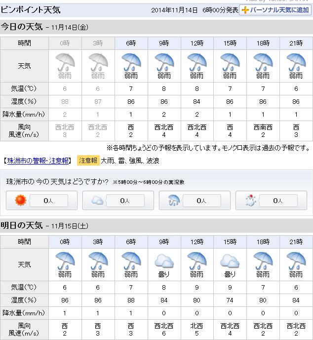 11-14天気予報