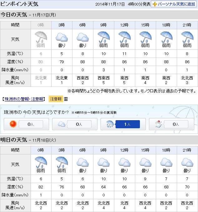 11-17天気予報