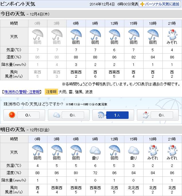 12-04天気予報