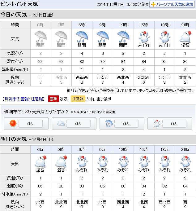 12-05天気予報