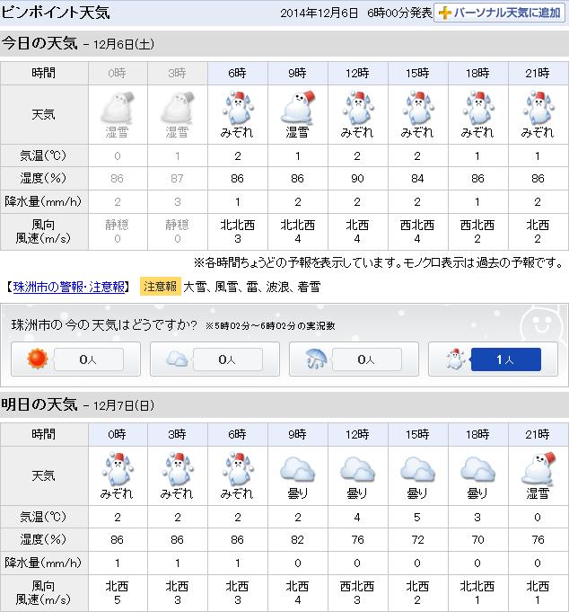 12-06天気予報