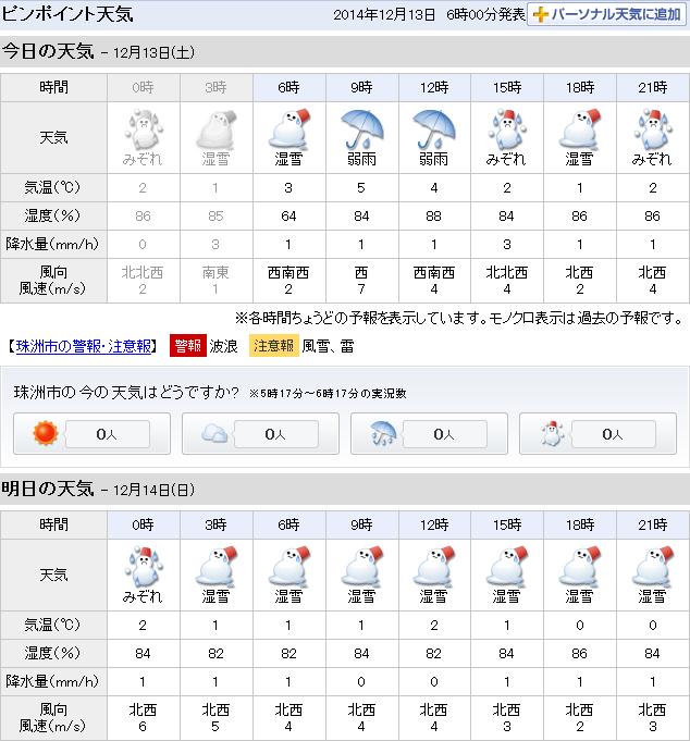 12-13天気予報