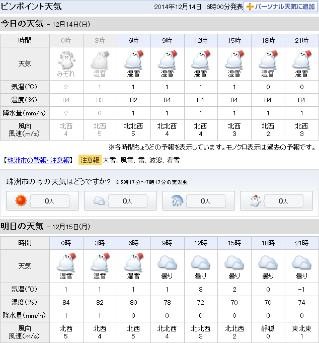 12-14天気予報