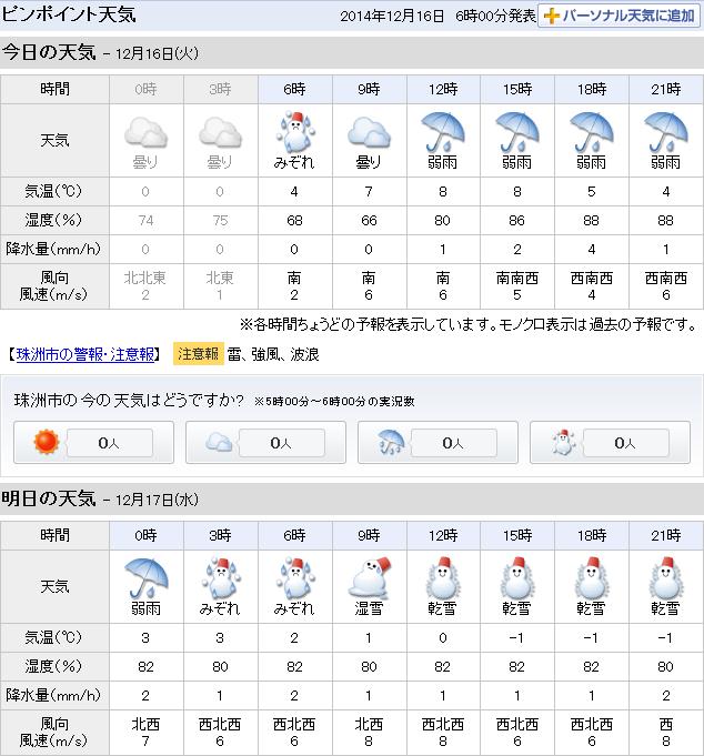 12-16天気予報