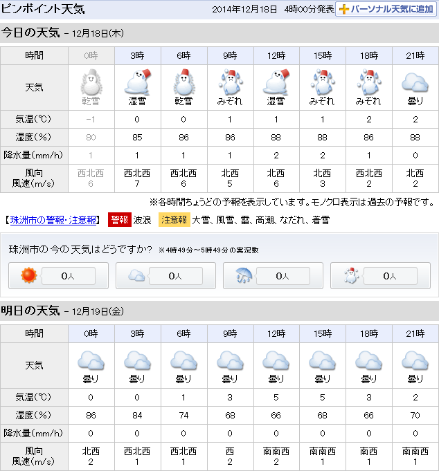 12-18天気予報