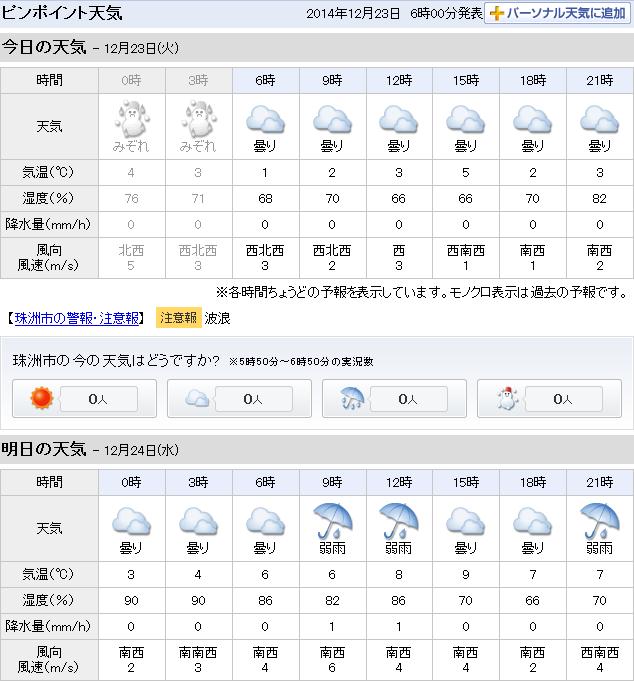 12-23天気予報