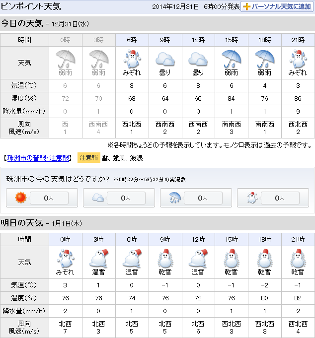12-31天気予報