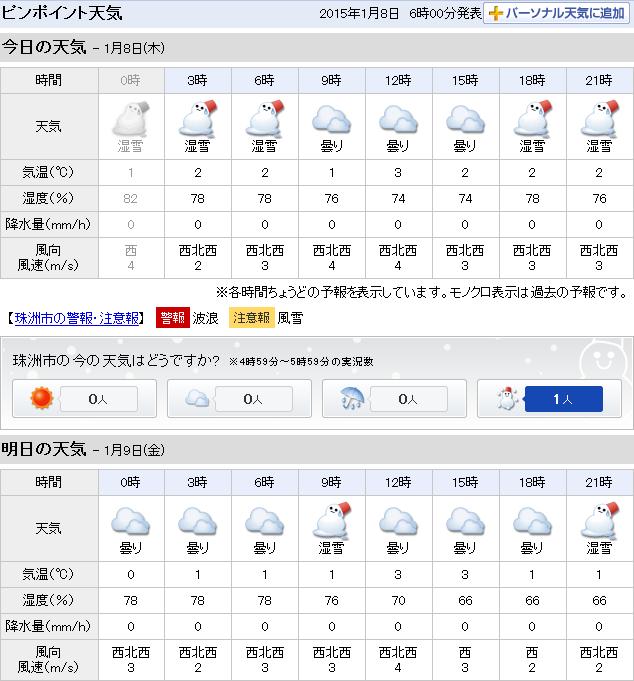01-08天気予報