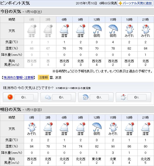 01-10天気予報