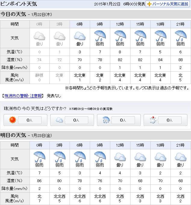 01-22天気予報