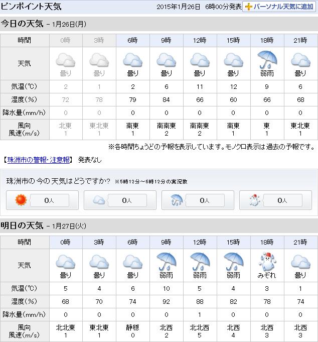 01-26天気予報