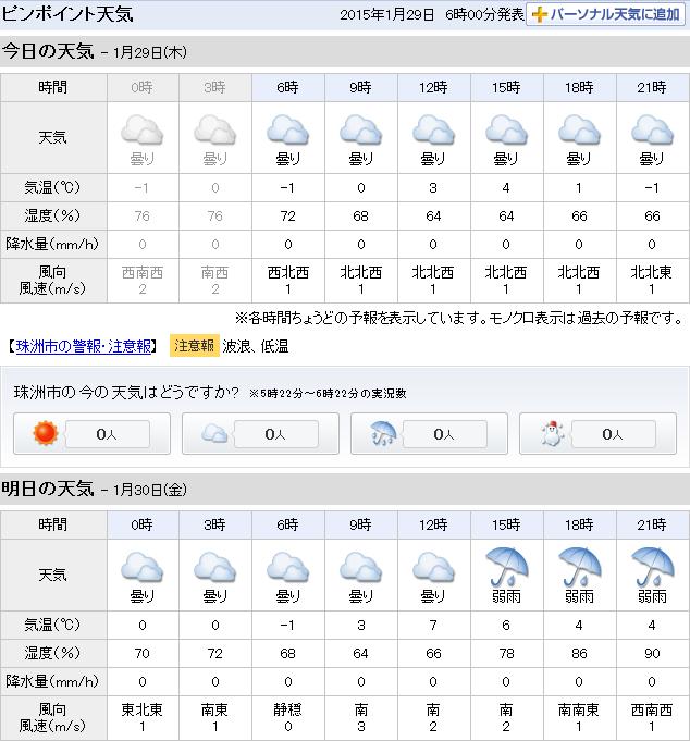 01-29天気予報