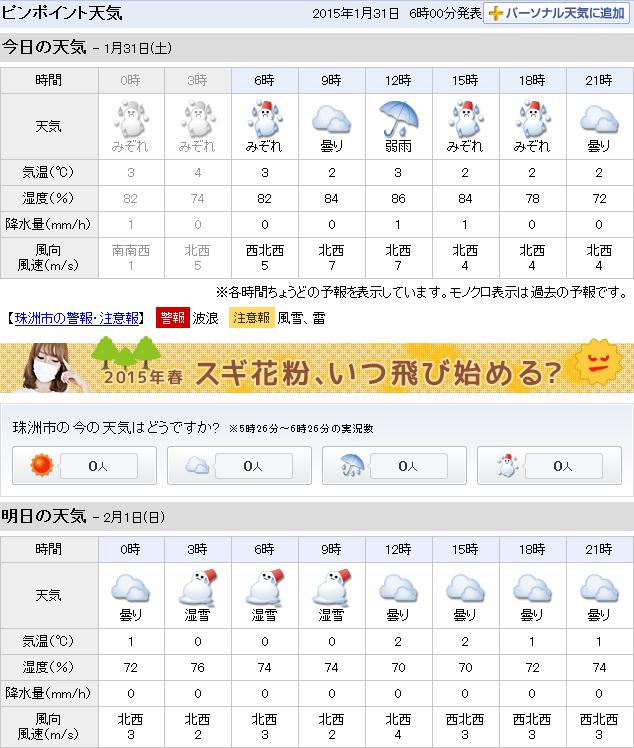 01_31天気予報