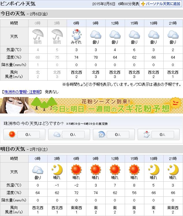 02-06天気予報