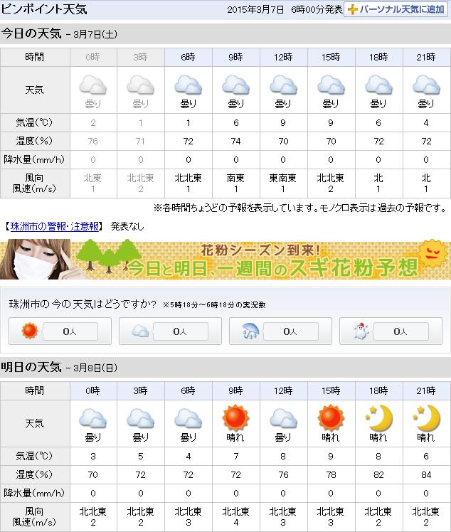 03-07天気予報