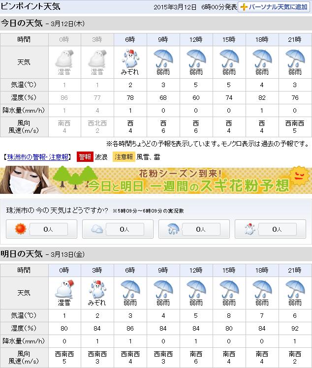 03-12天気予報