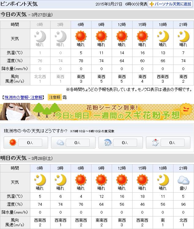 03-27天気予報