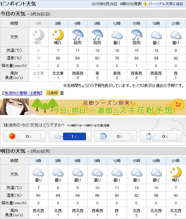 03-29天気予報