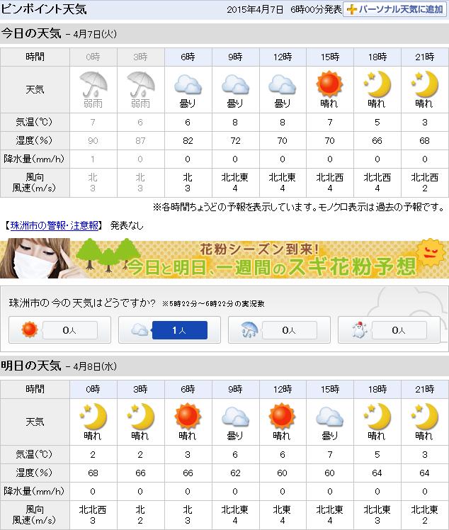 04-07天気予報