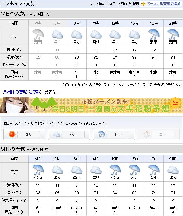 04-14天気予報