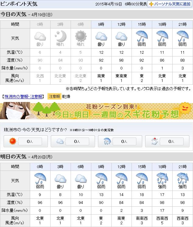 04-19天気予報