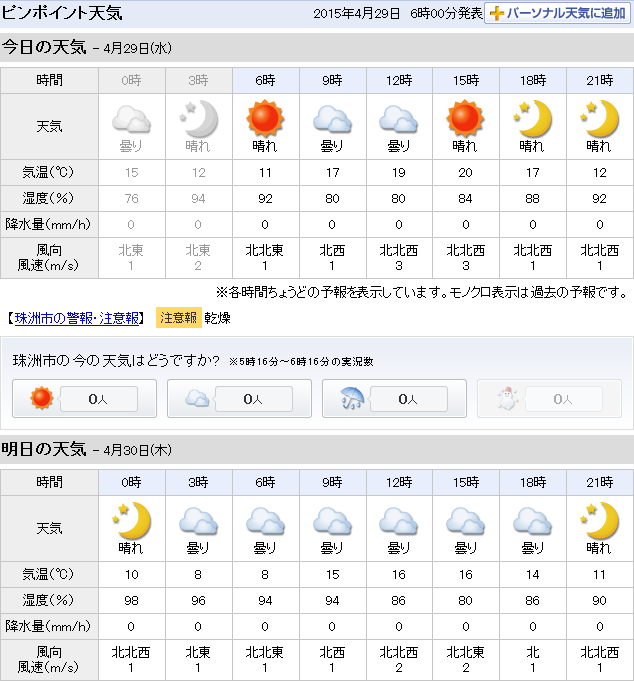 04-29天気予報