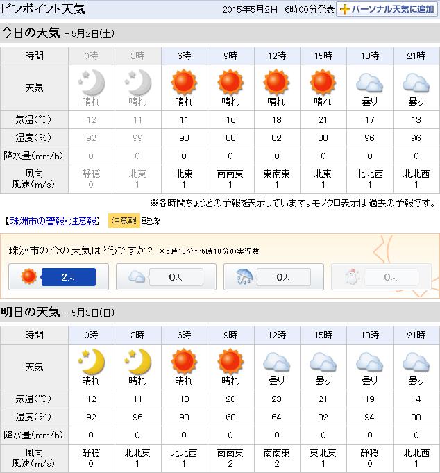 05-02天気予報