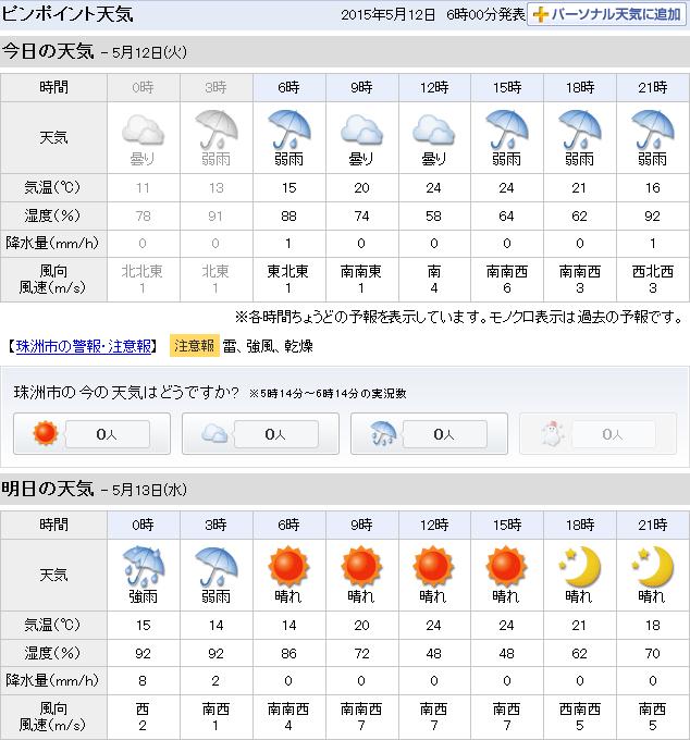 05-12天気予報