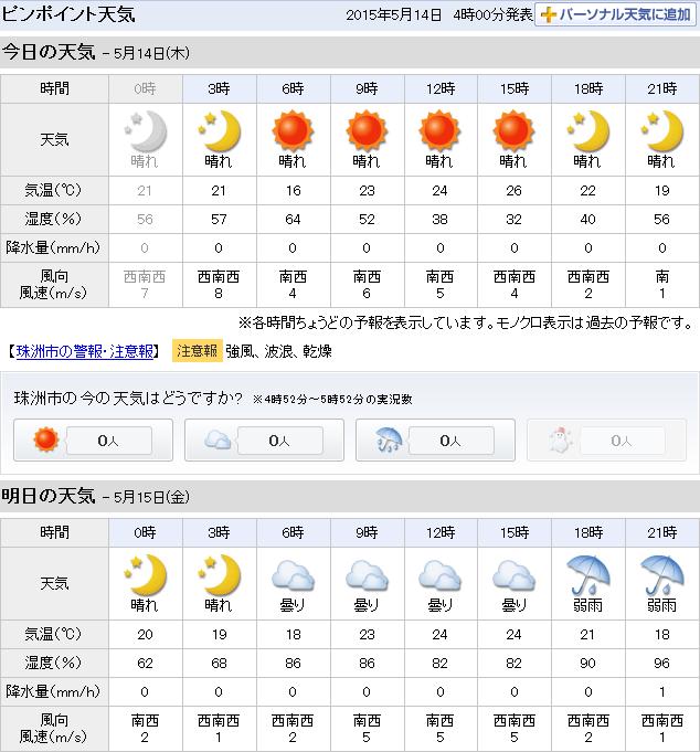05-14天気予報