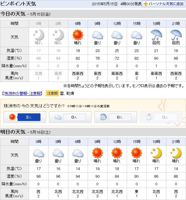 05-15天気予報