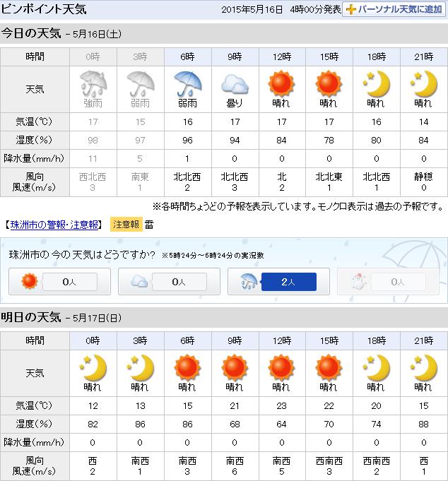 05-16天気予報