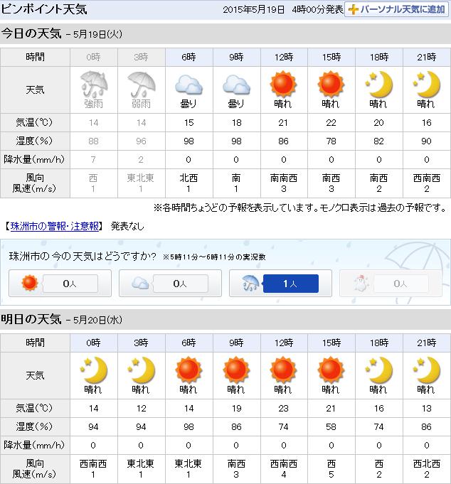 05-19天気予報