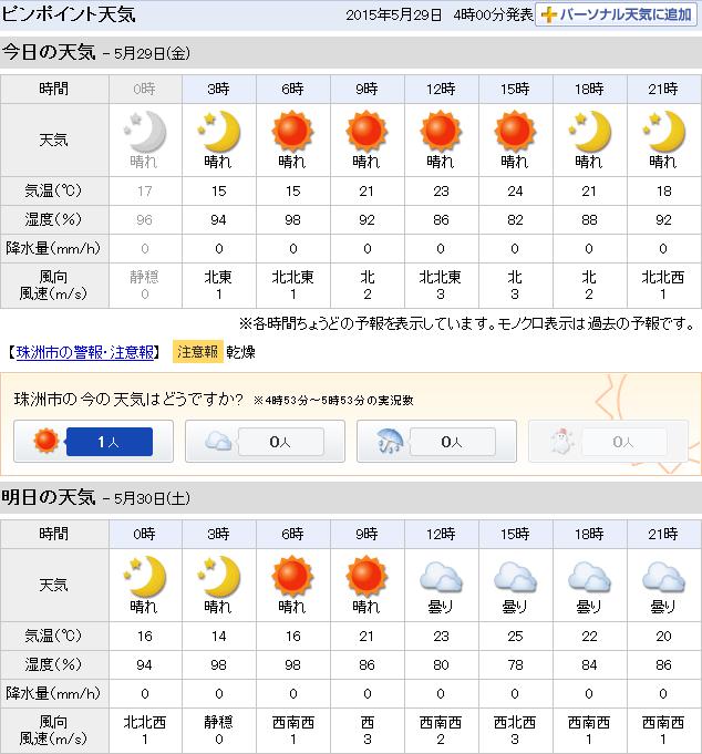 05-29天気予報