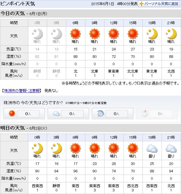 06-01天気予報