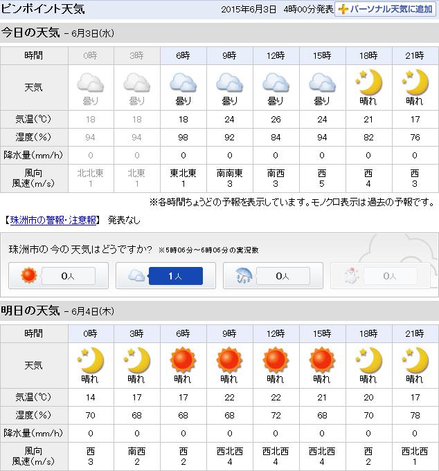 06-03天気予報