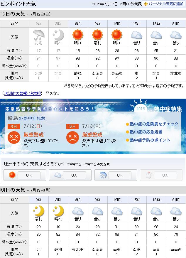 07-12天気予報