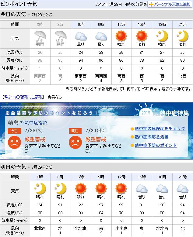 07-28天気予報