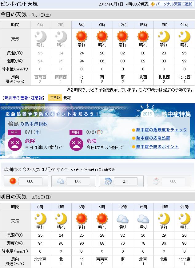 08-01天気予報