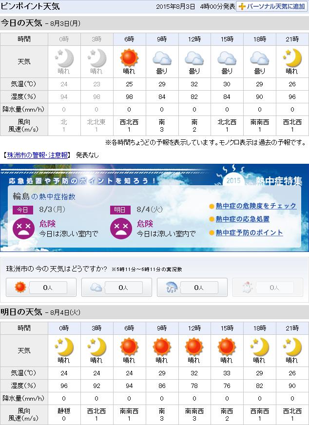 08-03天気予報